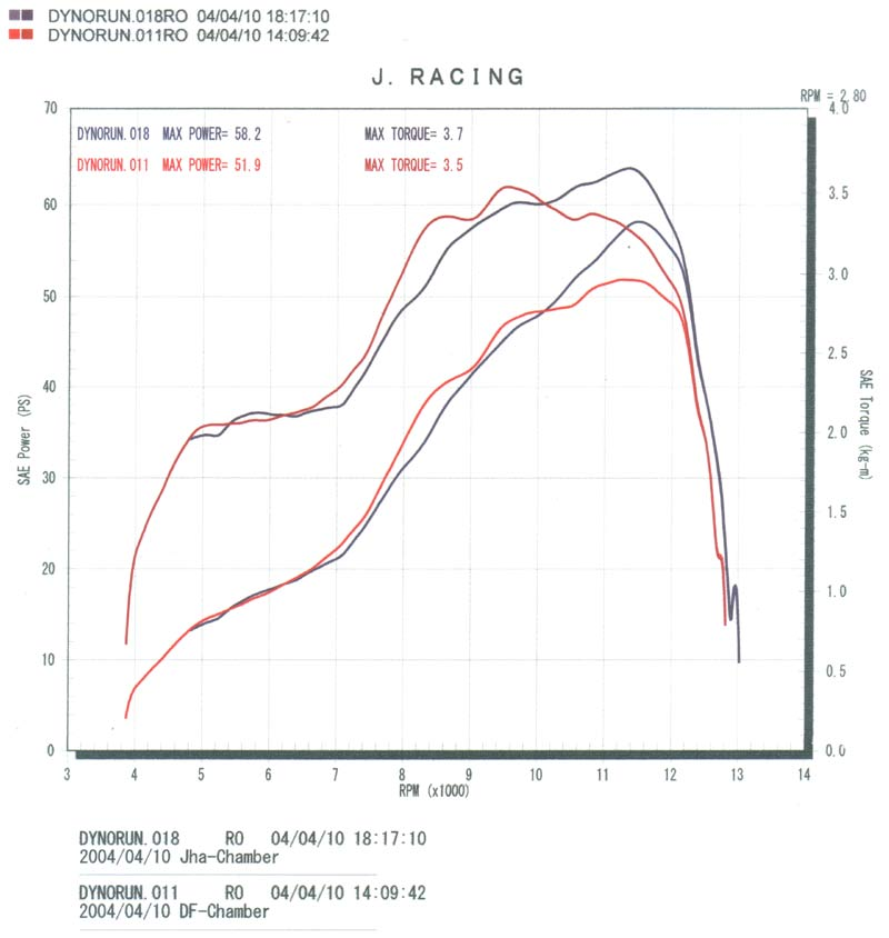 nsr diary overlapped for comparison red dog fight blue jha above lines are torque