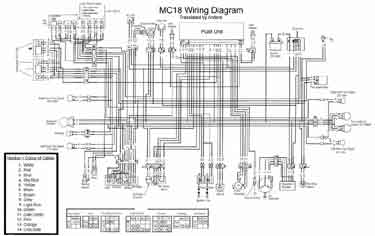 mc18 wiring diagram select your size to below
