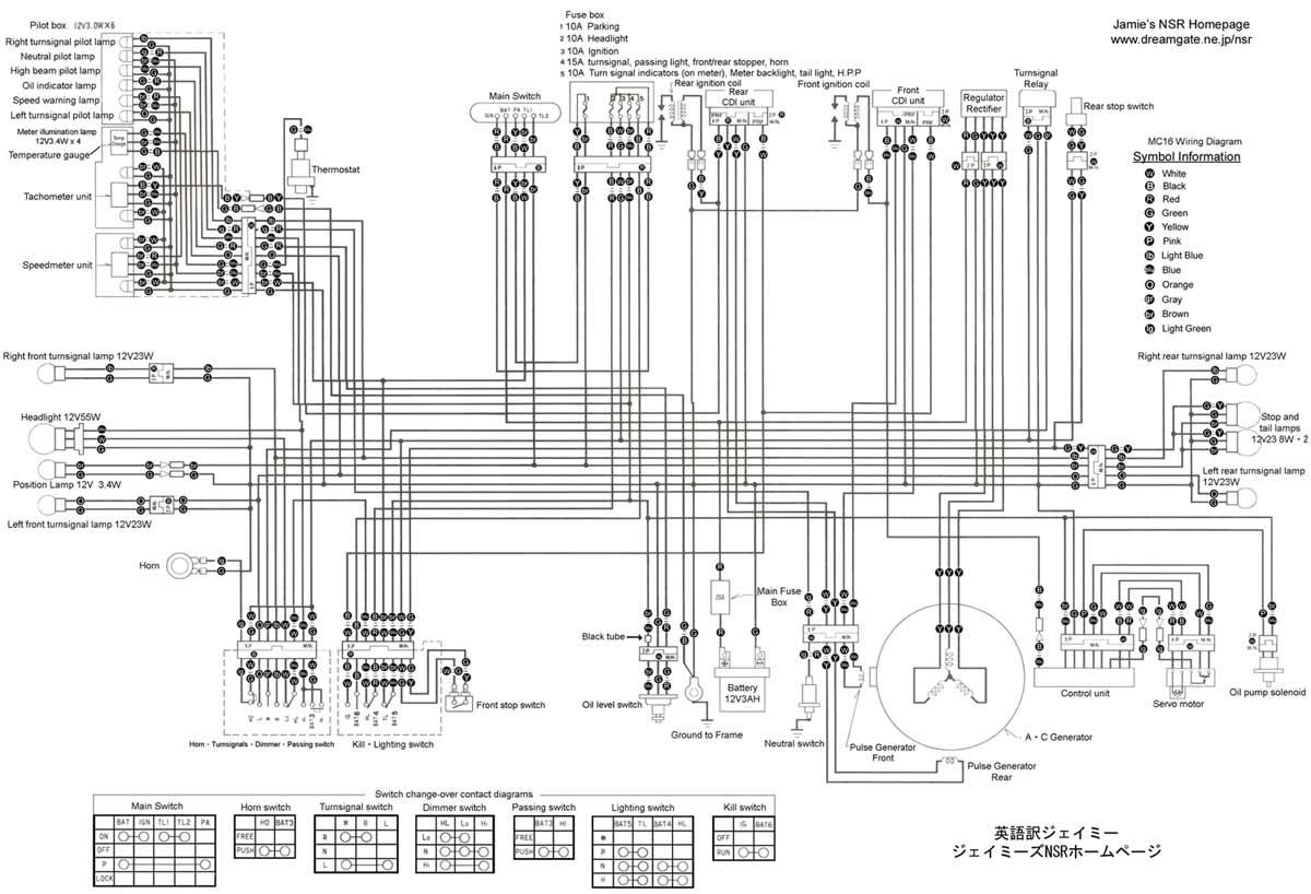 mc16 wiring diagram. Black Bedroom Furniture Sets. Home Design Ideas